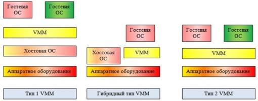 dvm-02
