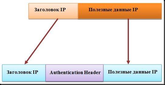 IPSec2-01