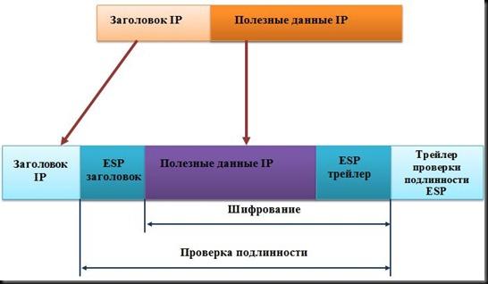 IPSec2-02
