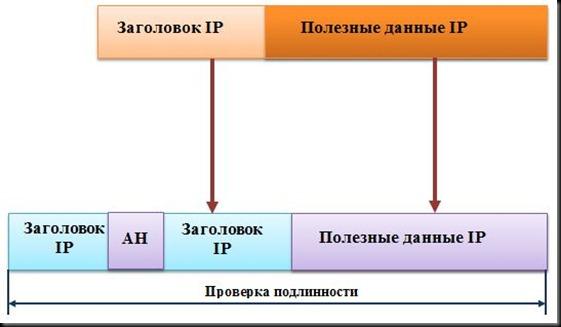 IPSec2-04