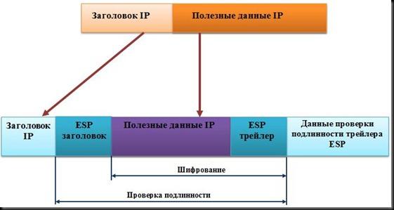 IPSec2-05